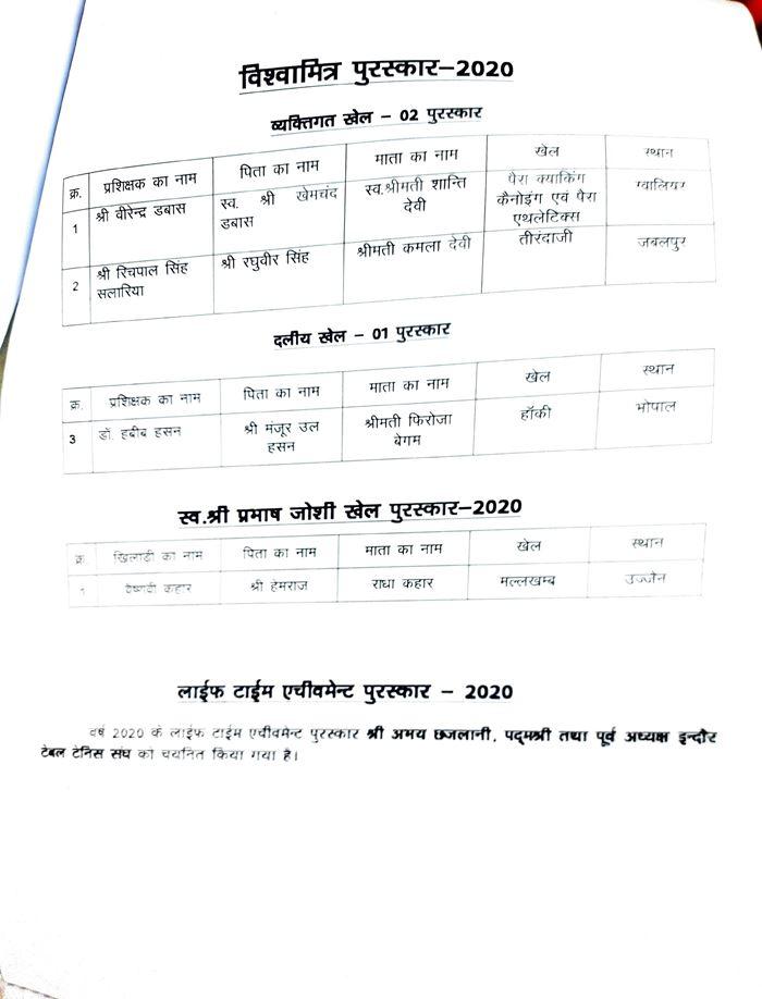 madhya pradesh sports award 3